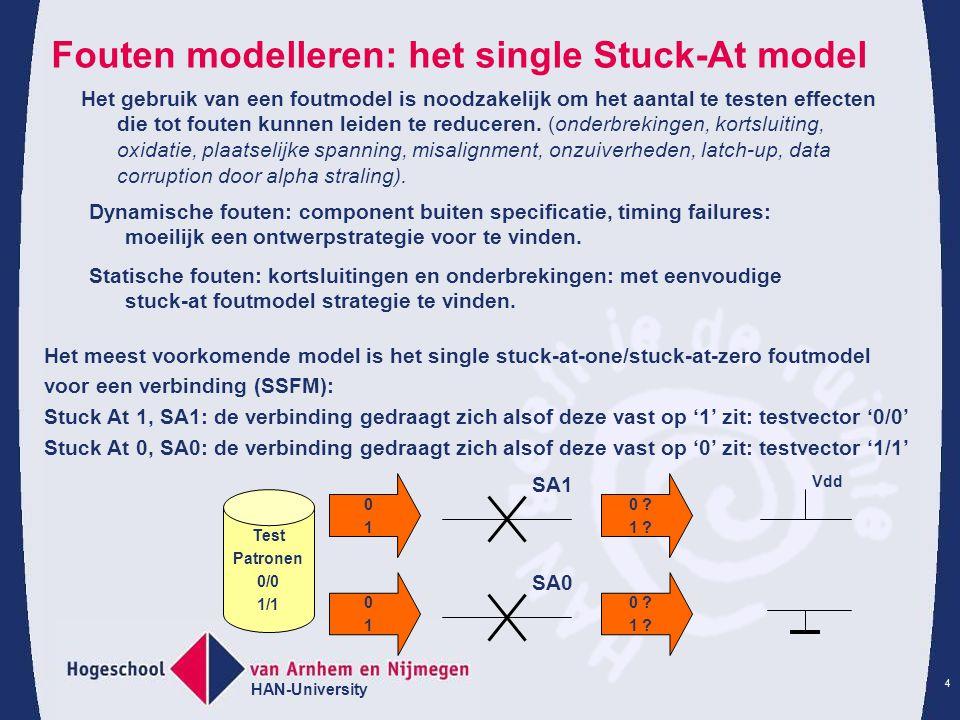 HAN-University 4 Fouten modelleren: het single Stuck-At model Het gebruik van een foutmodel is noodzakelijk om het aantal te testen effecten die tot fouten kunnen leiden te reduceren.