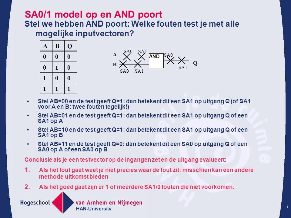 HAN-University 5 SA0/1 model op en AND poort Stel we hebben AND poort: Welke fouten test je met alle mogelijke inputvectoren.