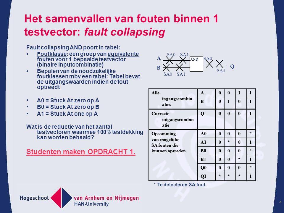 HAN-University 6 Het samenvallen van fouten binnen 1 testvector: fault collapsing Fault collapsing AND poort in tabel: Foutklasse: een groep van equivalente fouten voor 1 bepaalde testvector (binaire inputcombinatie) Bepalen van de noodzakelijke foutklassen mbv een tabel: Tabel bevat de uitgangswaarden indien de fout optreedt A0 = Stuck At zero op A B0 = Stuck At zero op B A1 = Stuck At one op A Wat is de reductie van het aantal testvectoren waarmee 100% testdekking kan worden behaald.
