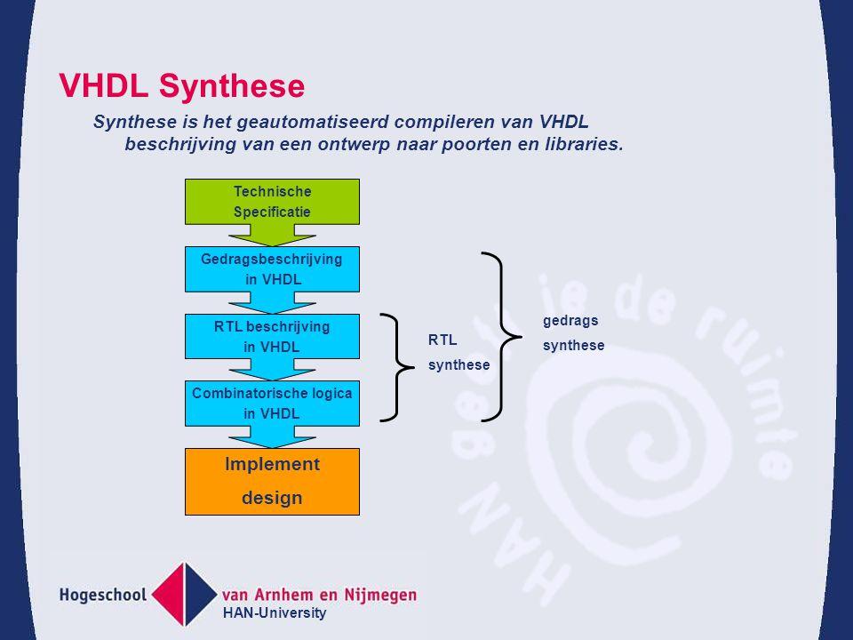 HAN-University VHDL Synthese Synthese is het geautomatiseerd compileren van VHDL beschrijving van een ontwerp naar poorten en libraries.