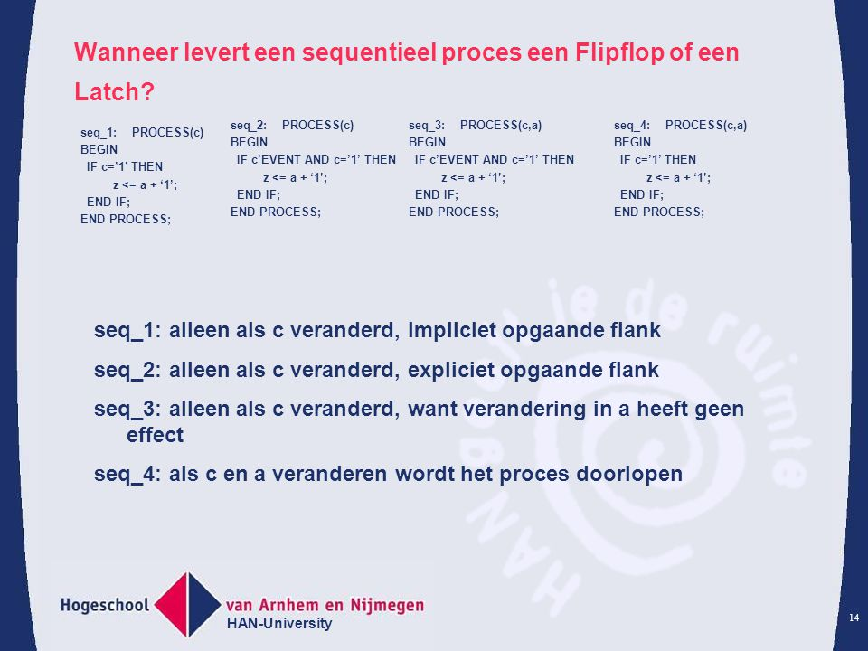 HAN-University 14 Wanneer levert een sequentieel proces een Flipflop of een Latch? seq_1: PROCESS(c) BEGIN IF c='1' THEN z <= a + '1'; END IF; END PRO