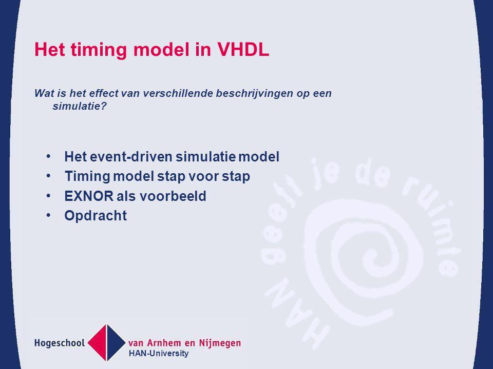 HAN-University Het timing model in VHDL Het event-driven simulatie model Timing model stap voor stap EXNOR als voorbeeld Opdracht Wat is het effect va