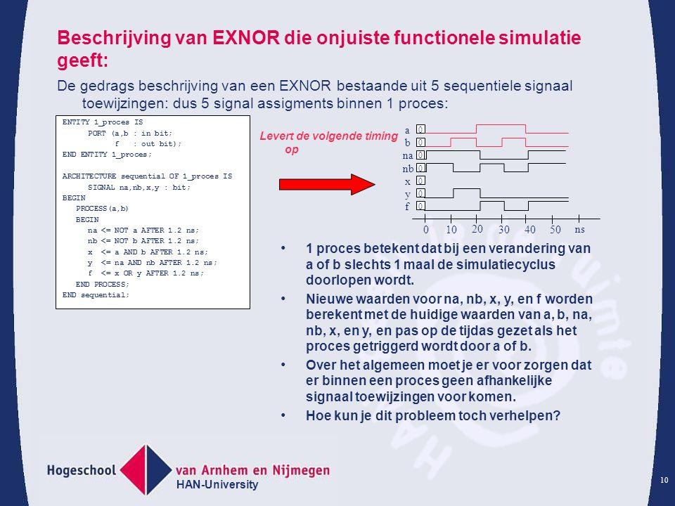 HAN-University 10 Beschrijving van EXNOR die onjuiste functionele simulatie geeft: De gedrags beschrijving van een EXNOR bestaande uit 5 sequentiele s