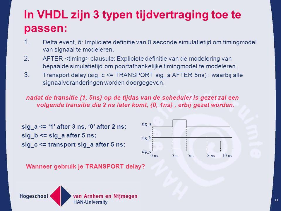 HAN-University 11 In VHDL zijn 3 typen tijdvertraging toe te passen: 1. Delta event, δ: Impliciete definitie van 0 seconde simulatietijd om timingmode