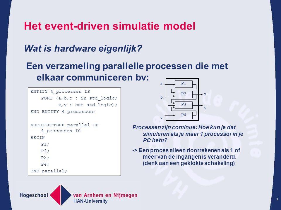 HAN-University 2 Het event-driven simulatie model Wat is hardware eigenlijk? Een verzameling parallelle processen die met elkaar communiceren bv: ENTI