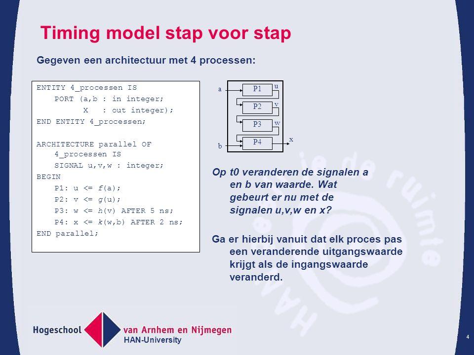 HAN-University 4 Timing model stap voor stap Gegeven een architectuur met 4 processen: ENTITY 4_processen IS PORT (a,b : in integer; X : out integer);