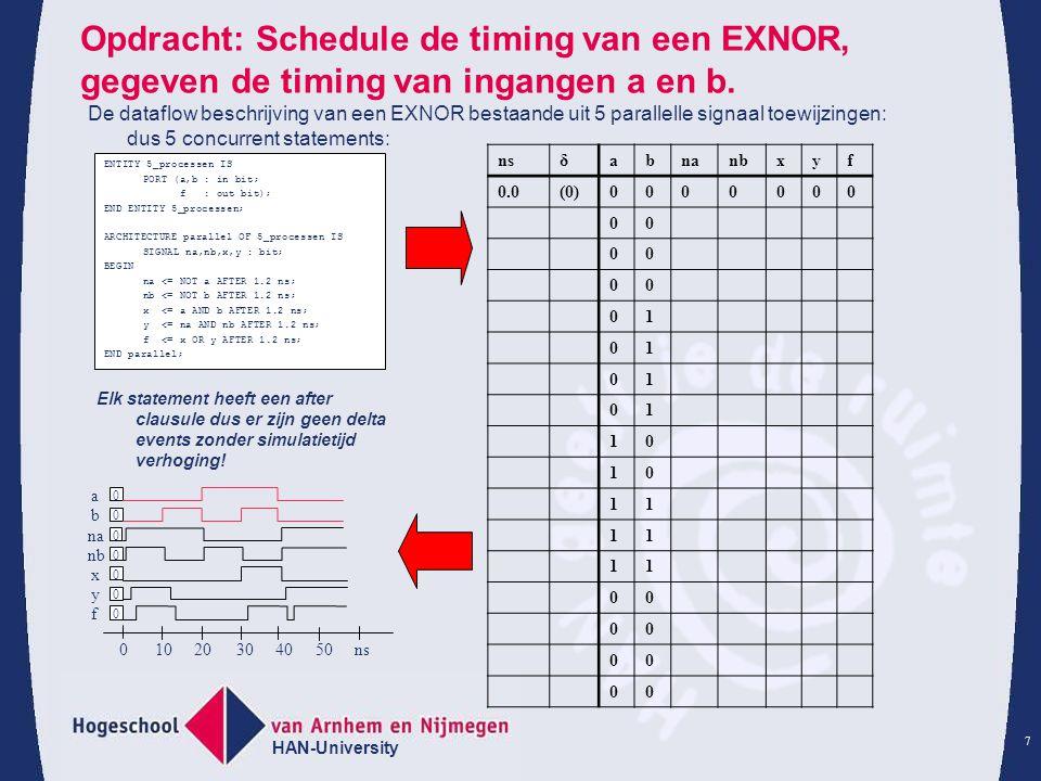 HAN-University 7 Opdracht: Schedule de timing van een EXNOR, gegeven de timing van ingangen a en b. De dataflow beschrijving van een EXNOR bestaande u