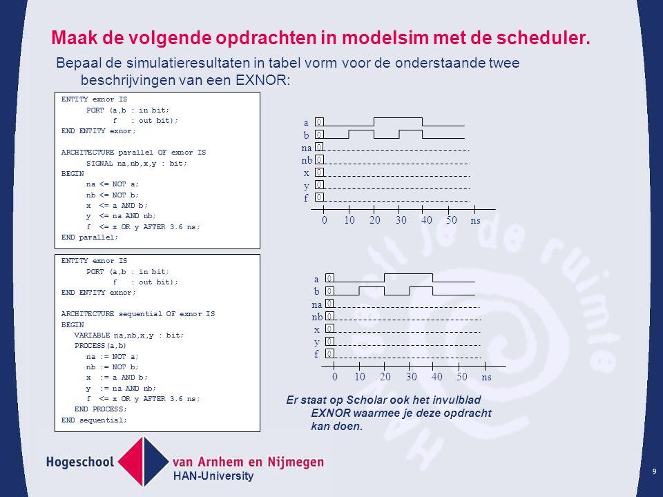 HAN-University 9 Maak de volgende opdrachten in modelsim met de scheduler. Bepaal de simulatieresultaten in tabel vorm voor de onderstaande twee besch