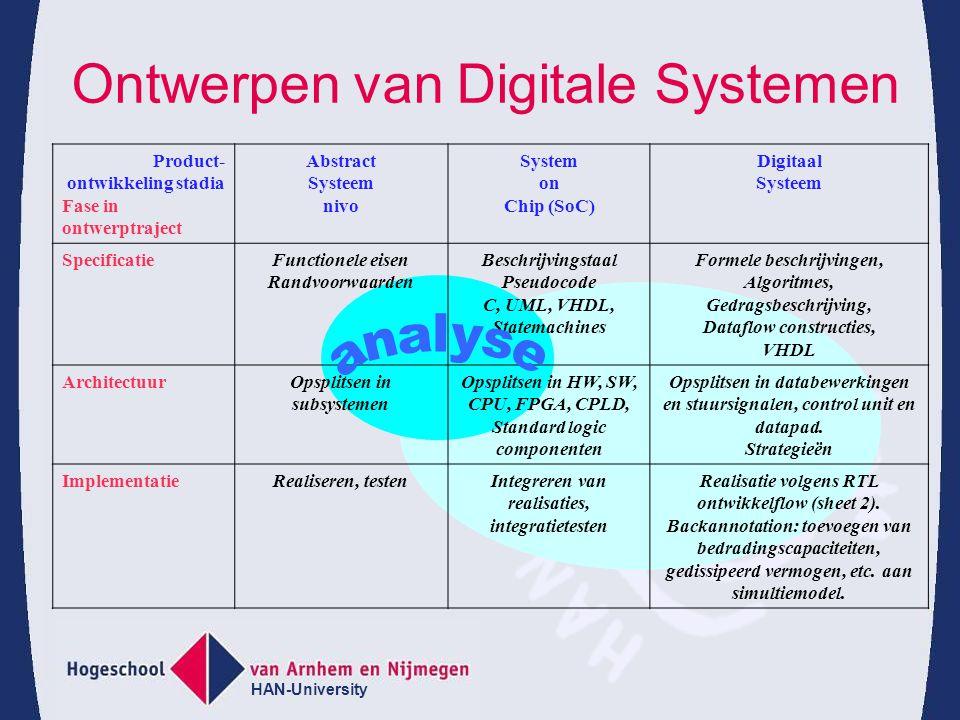 HAN-University 2 Analyse: voor al uw oplossingen.