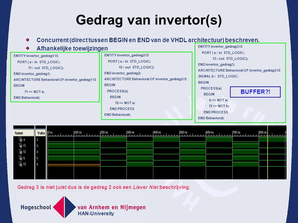 HAN-University Gedrag van invertor(s) Concurrent (direct tussen BEGIN en END van de VHDL architectuur) beschreven.