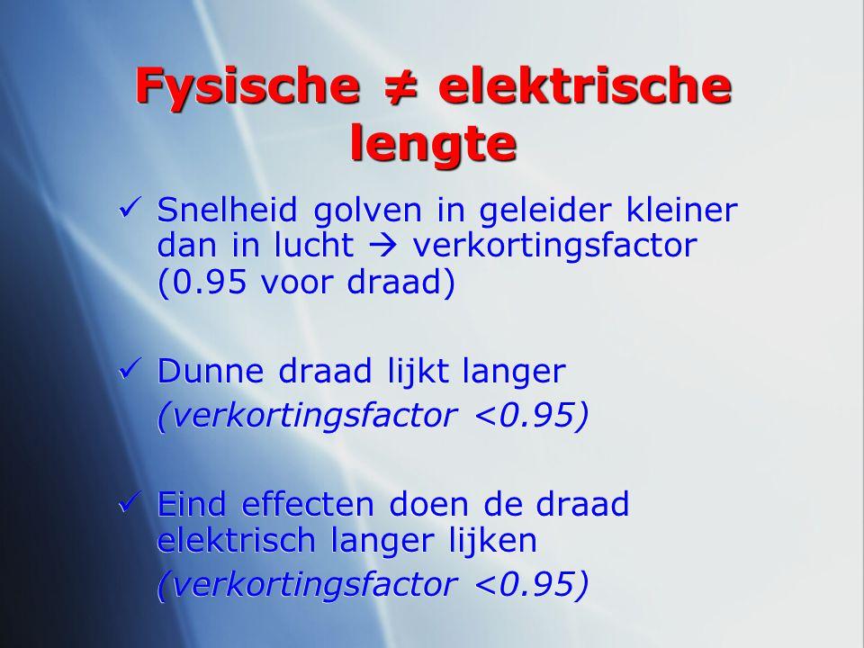 Fysische ≠ elektrische lengte Snelheid golven in geleider kleiner dan in lucht  verkortingsfactor (0.95 voor draad) Dunne draad lijkt langer (verkort