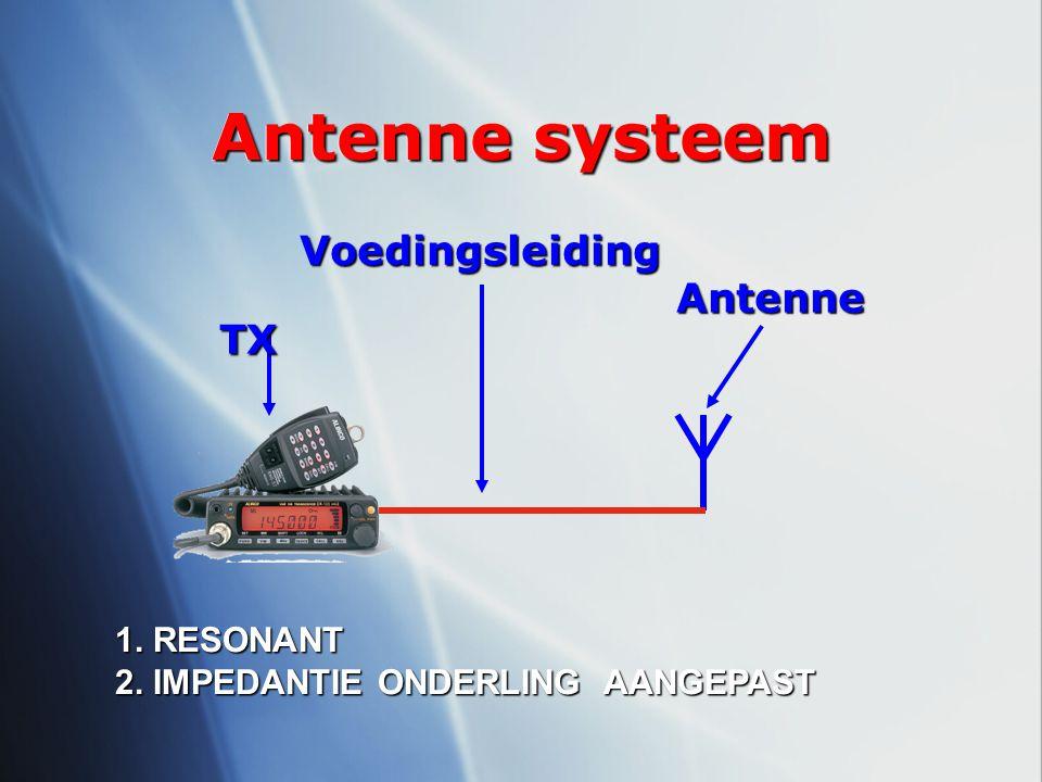 Antenne systeem 1. RESONANT 2. IMPEDANTIE ONDERLING AANGEPAST TXVoedingsleidingAntenne