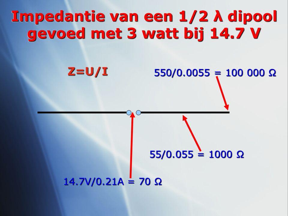 Impedantie van een 1/2 λ dipool gevoed met 3 watt bij 14.7 V 14.7V/0.21A = 70 Ω Z=U/I 55/0.055 = 1000 Ω 550/0.0055 = 100 000 Ω