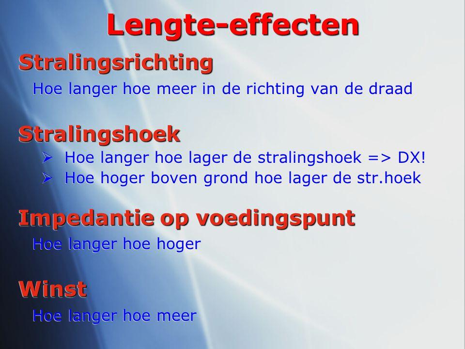 Lengte-effectenLengte-effectenStralingsrichting Hoe langer hoe meer in de richting van de draadStralingshoek  Hoe langer hoe lager de stralingshoek =