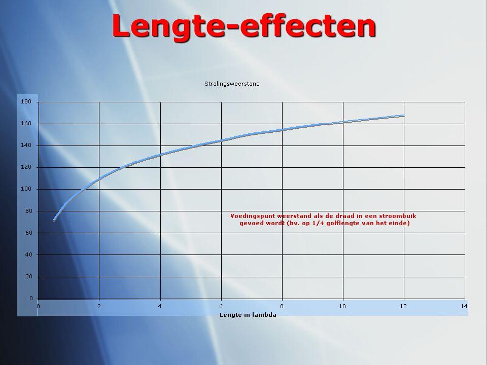 Lengte-effectenLengte-effecten