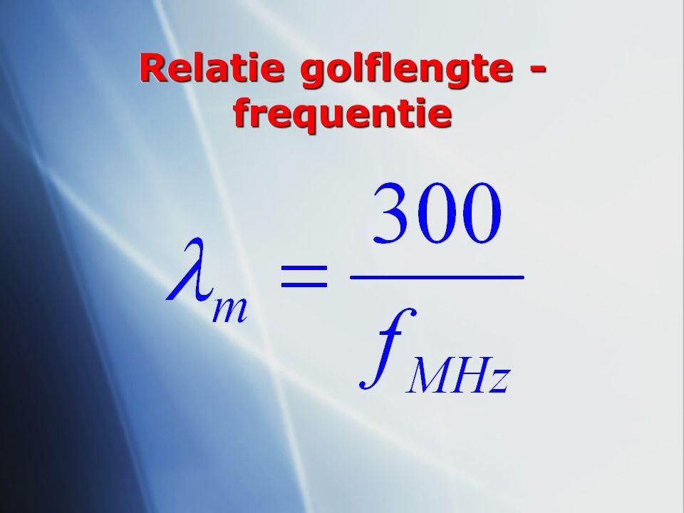 VoorbeeldVoorbeeld 4 golflengten voor 14.1 MHz 1.Lengte = 150 (8 - 0.05)/14.1 = 84.57 m 2.Winst: zie grafiek =3 dB 3.Stralingsweerstand: zie grafiek =130Ω (antenne gevoed in stroombuik  U/I is klein) 4.Stralingshoek: zie grafiek = 26°