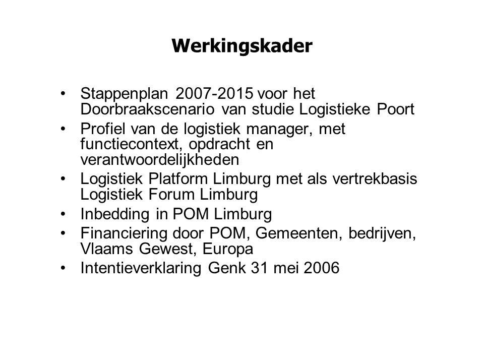 Werkingskader Stappenplan 2007-2015 voor het Doorbraakscenario van studie Logistieke Poort Profiel van de logistiek manager, met functiecontext, opdra