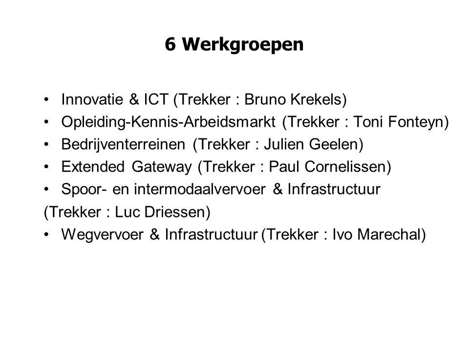6 Werkgroepen Innovatie & ICT (Trekker : Bruno Krekels) Opleiding-Kennis-Arbeidsmarkt (Trekker : Toni Fonteyn) Bedrijventerreinen (Trekker : Julien Ge