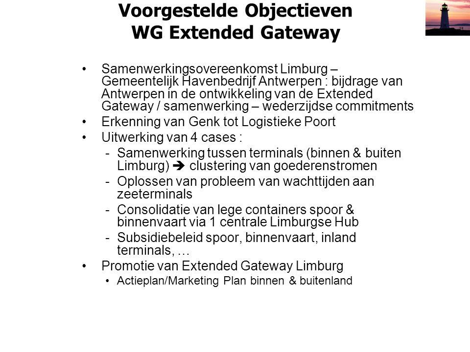 Voorgestelde Objectieven WG Extended Gateway Samenwerkingsovereenkomst Limburg – Gemeentelijk Havenbedrijf Antwerpen : bijdrage van Antwerpen in de on