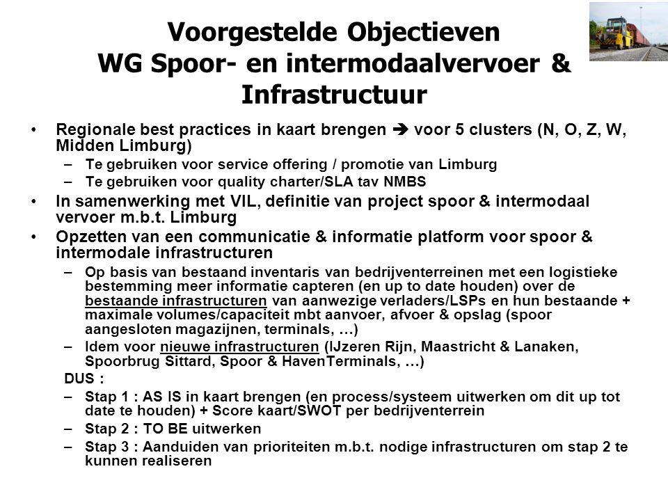 Voorgestelde Objectieven WG Spoor- en intermodaalvervoer & Infrastructuur Regionale best practices in kaart brengen  voor 5 clusters (N, O, Z, W, Mid