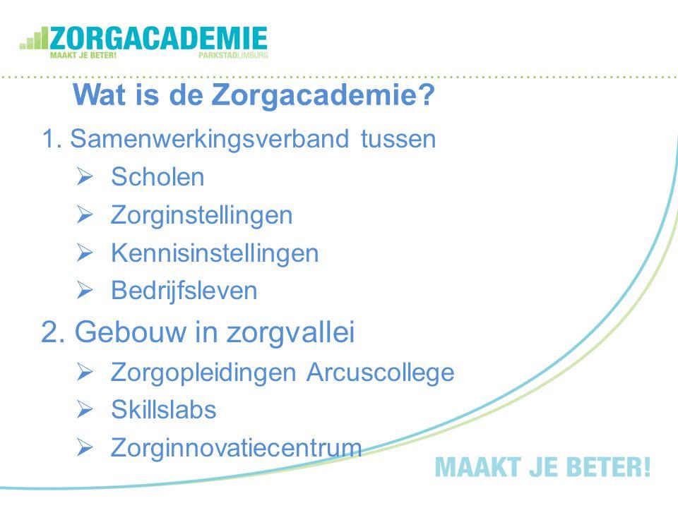 Wat is de Zorgacademie? 1. Samenwerkingsverband tussen  Scholen  Zorginstellingen  Kennisinstellingen  Bedrijfsleven 2. Gebouw in zorgvallei  Zor