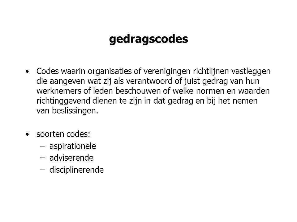 gedragscodes Codes waarin organisaties of verenigingen richtlijnen vastleggen die aangeven wat zij als verantwoord of juist gedrag van hun werknemers