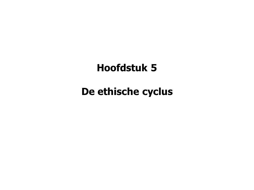 Hoofdstuk 5 De ethische cyclus