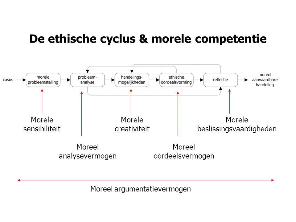 De ethische cyclus & morele competentie Morele sensibiliteit Moreel analysevermogen Morele creativiteit Moreel oordeelsvermogen Morele beslissingsvaardigheden Moreel argumentatievermogen