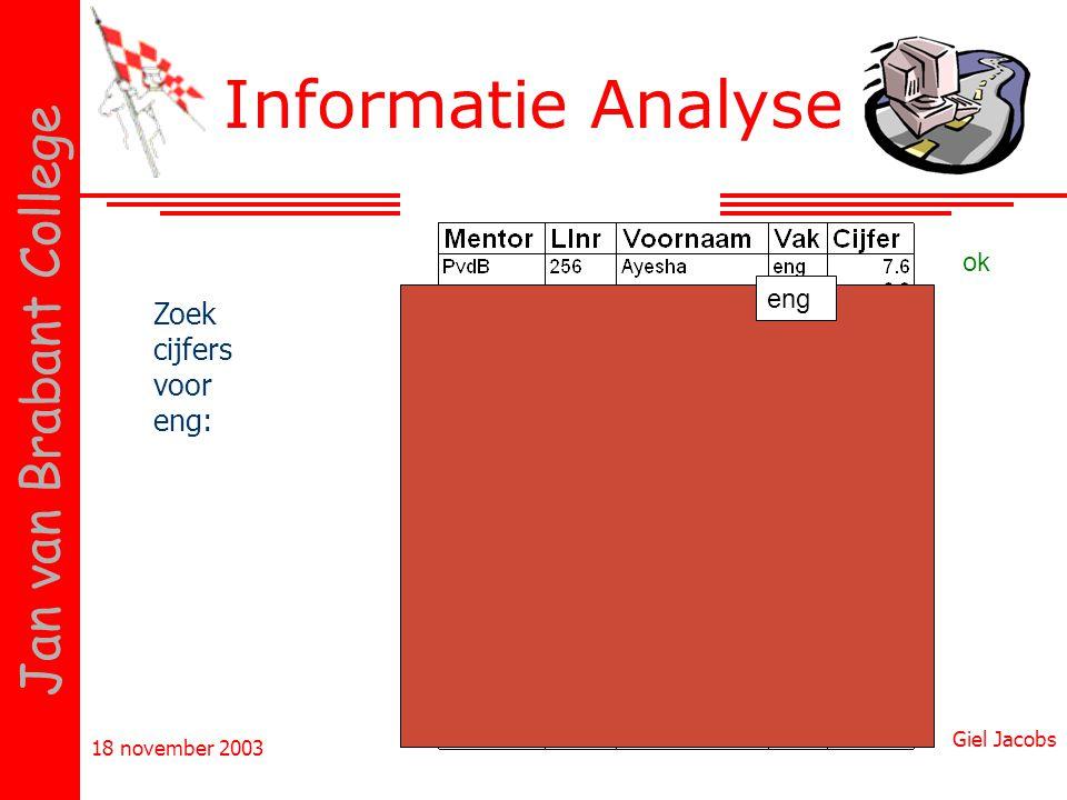 18 november 2003 Giel Jacobs Jan van Brabant College Informatie Analyse eng Zoek cijfers voor eng: ok