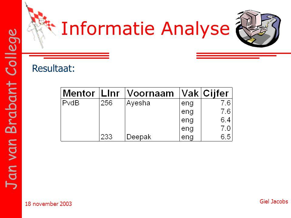 18 november 2003 Giel Jacobs Jan van Brabant College Informatie Analyse Resultaat: