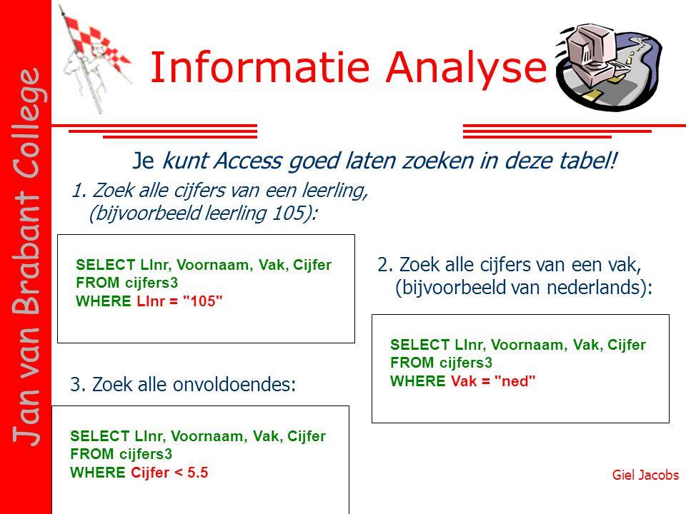 18 november 2003 Giel Jacobs Jan van Brabant College Informatie Analyse Je kunt Access goed laten zoeken in deze tabel! SELECT Llnr, Voornaam, Vak, Ci