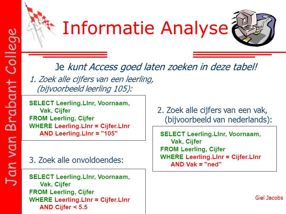 18 november 2003 Giel Jacobs Jan van Brabant College Informatie Analyse Je kunt Access goed laten zoeken in deze tabel! 1. Zoek alle cijfers van een l