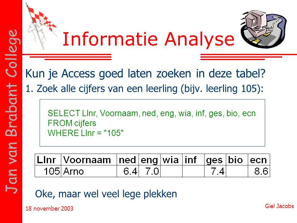 18 november 2003 Giel Jacobs Jan van Brabant College Kun je Access goed laten zoeken in deze tabel? 1. Zoek alle cijfers van een leerling (bijv. leerl