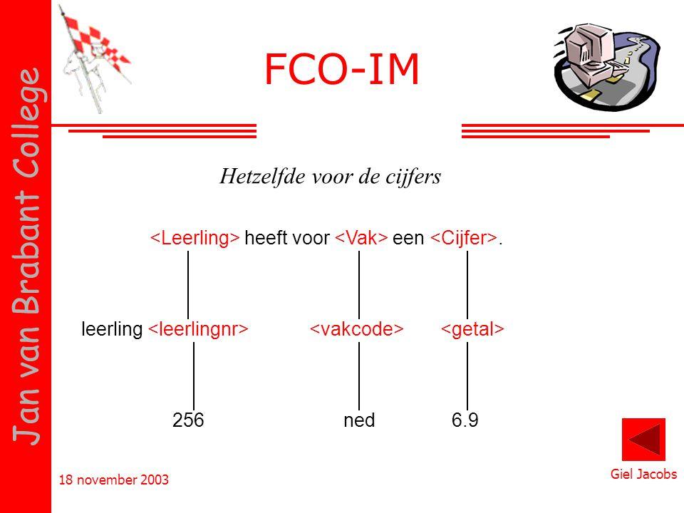 18 november 2003 Giel Jacobs Jan van Brabant College heeft voor een. ned256 leerling 6.9 Hetzelfde voor de cijfers FCO-IM