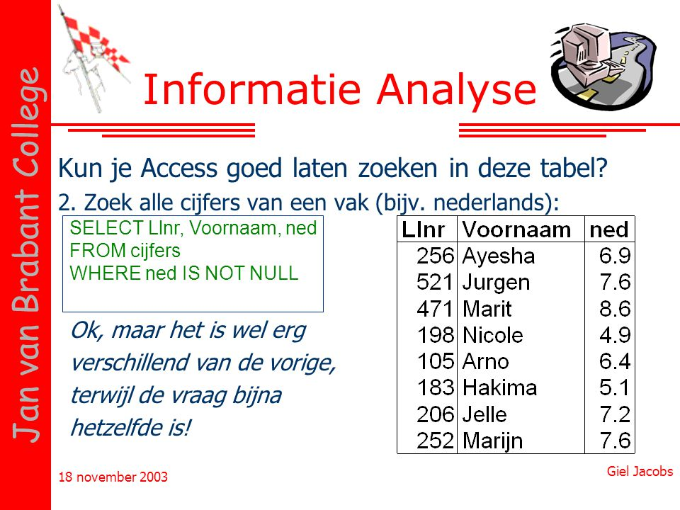 18 november 2003 Giel Jacobs Jan van Brabant College Kun je Access goed laten zoeken in deze tabel? 2. Zoek alle cijfers van een vak (bijv. nederlands
