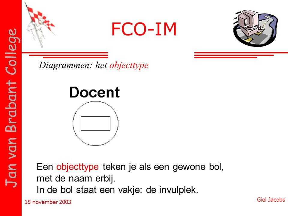 18 november 2003 Giel Jacobs Jan van Brabant College Diagrammen: het objecttype Een objecttype teken je als een gewone bol, met de naam erbij. In de b