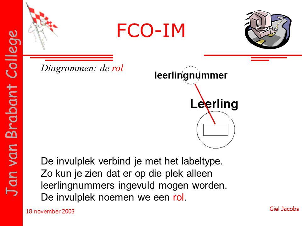 18 november 2003 Giel Jacobs Jan van Brabant College Diagrammen: de rol De invulplek verbind je met het labeltype. Zo kun je zien dat er op die plek a