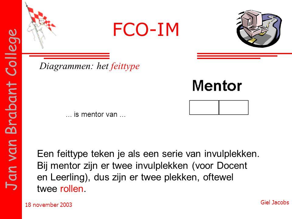 18 november 2003 Giel Jacobs Jan van Brabant College Diagrammen: het feittype Een feittype teken je als een serie van invulplekken. Bij mentor zijn er