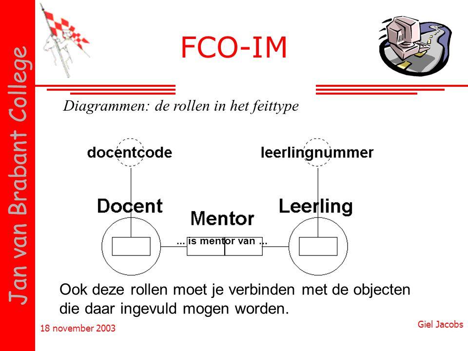 18 november 2003 Giel Jacobs Jan van Brabant College Diagrammen: de rollen in het feittype Ook deze rollen moet je verbinden met de objecten die daar