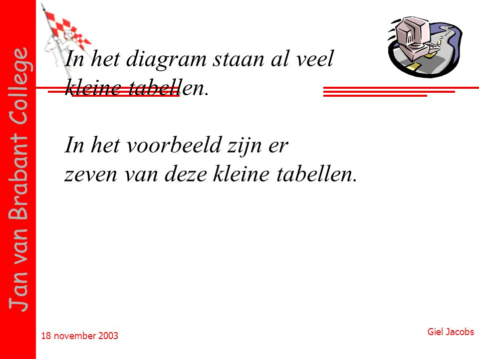 18 november 2003 Giel Jacobs Jan van Brabant College In het diagram staan al veel kleine tabellen. In het voorbeeld zijn er zeven van deze kleine tabe