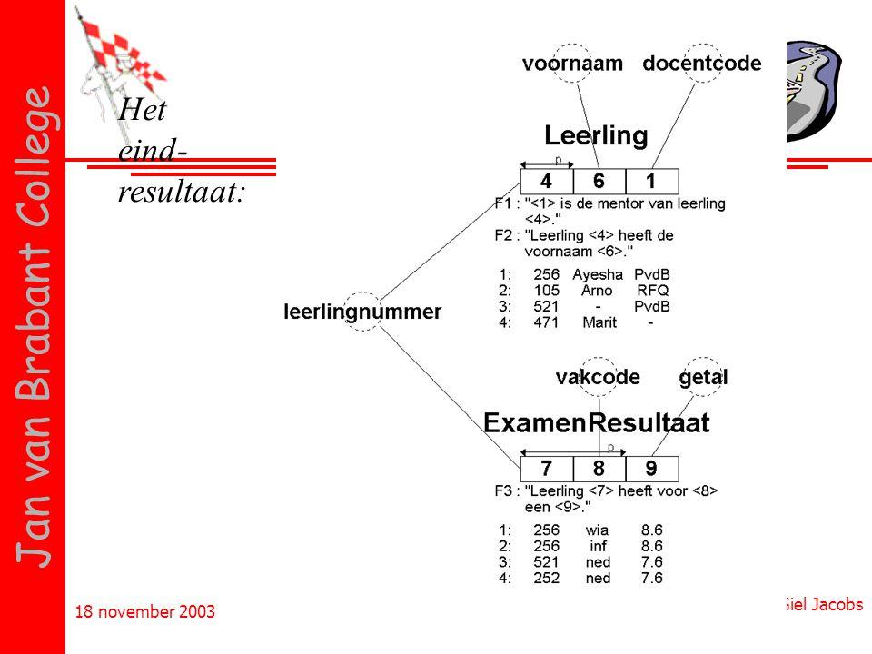 18 november 2003 Giel Jacobs Jan van Brabant College Het eind- resultaat:
