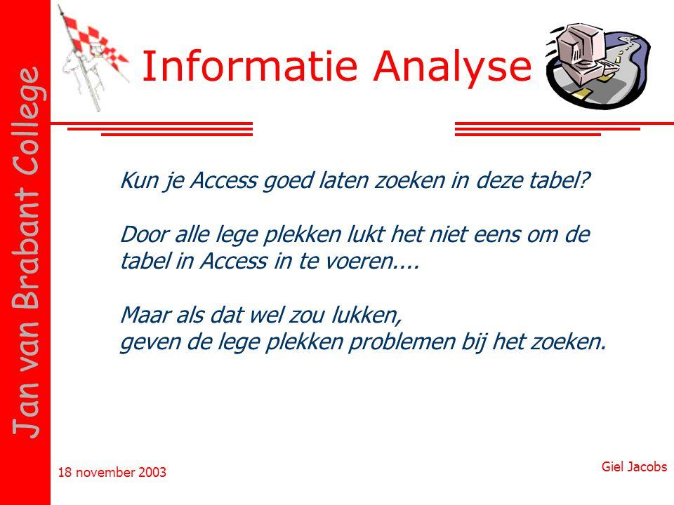 18 november 2003 Giel Jacobs Jan van Brabant College Informatie Analyse Kun je Access goed laten zoeken in deze tabel? Door alle lege plekken lukt het