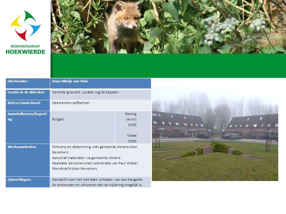 Ideehouder: Lies en Myra Locatie in de Wierden: Centrale grasveld.