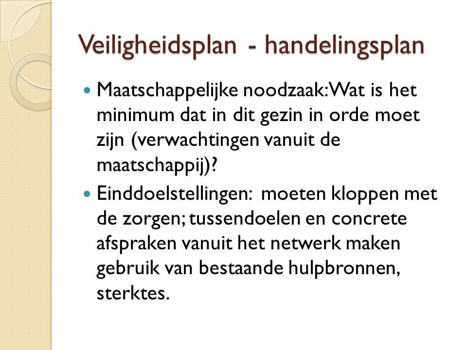 Veiligheidsplan - handelingsplan Maatschappelijke noodzaak: Wat is het minimum dat in dit gezin in orde moet zijn (verwachtingen vanuit de maatschappi