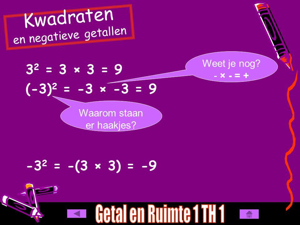 Kwadraten en negatieve getallen 3 2 = 3 × 3 = 9 (-3) 2 = -3 × -3 = 9 -3 2 = -(3 × 3) = -9 Weet je nog.