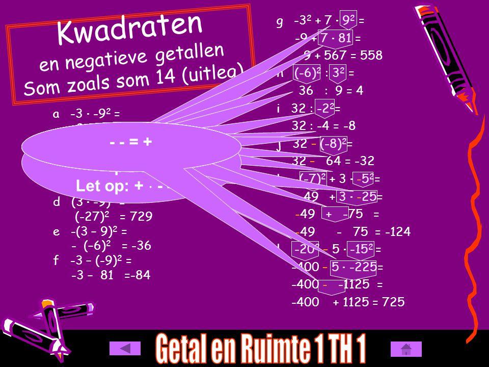 a -3  -9 2 = -3  -81 = 243 b 3 - 9 2 = 3 - 81 = -78 c 3  (-9) 2 = 3  81 = 243 d (3  -9) 2 = (-27) 2 = 729 e -(3 – 9) 2 = - (–6) 2 = -36 f -3 – (-9) 2 = -3 – 81 =-84 Kwadraten en negatieve getallen Som zoals som 14 (uitleg) g -3 2 + 7  9 2 = -9 + 7  81 = -9 + 567 = 558 h (-6) 2 : 3 2 = 36 : 9 = 4 i 32 : -2 2 = 32 : -4 = -8 j 32 – (-8) 2 = 32 – 64 = -32 k -(-7) 2 + 3  -5 2 = - 49 + 3  -25= -49 + -75 = -49 - 75 = -124 l -20 2 – 5  -15 2 = -400 – 5  -225= -400 - -1125 = -400 + 1125 = 725 kwadraat gaat voor keer en plus keer gaat voor plus Kwadraten van links naar rechts -6  -6 = +… Kwadraten gaat voor delen - 2  2 = -… Kwadraat gaat voor min -8  -8 = +… Let op de - Kwadraten van links naar rechts Keer gaat voor plus Let op: +  - = - + - = -Kwadraten van links naar rechts Keer gaat voor plus - - = +