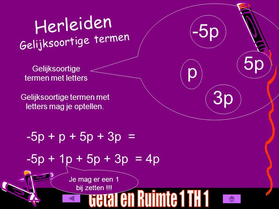 Herleiden Gelijksoortige termen -5p 5p p 3p Gelijksoortige termen met letters Gelijksoortige termen met letters mag je optellen. -5p + p + 5p + 3p = -