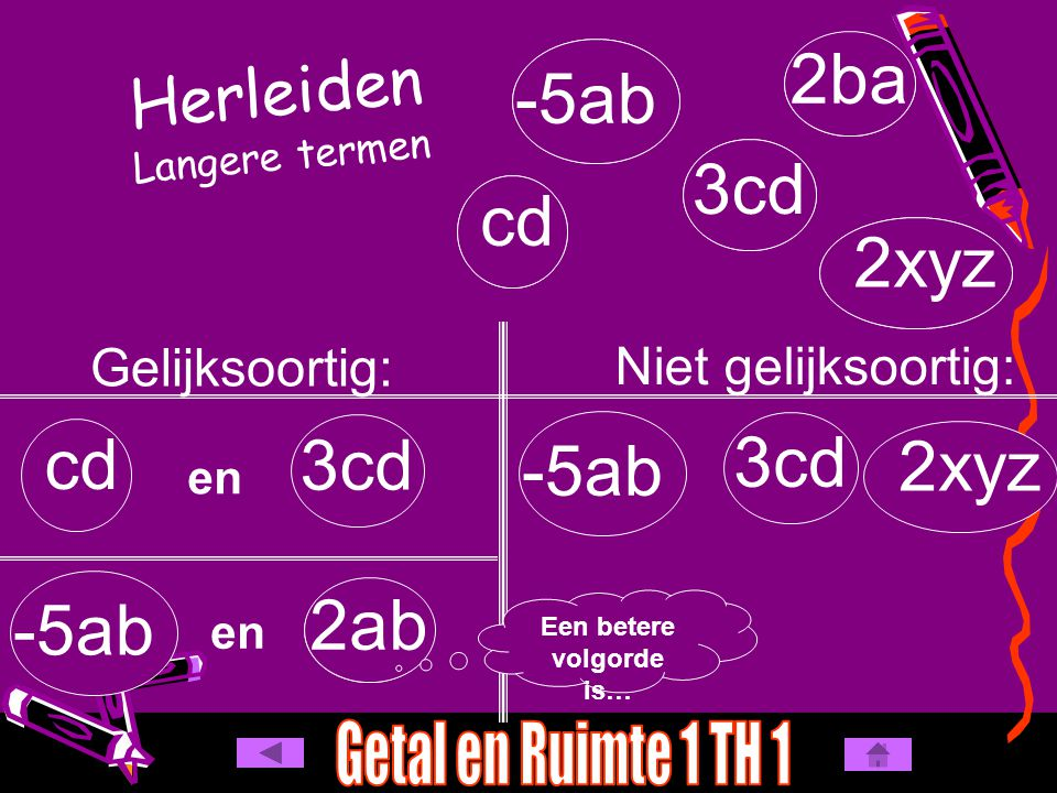 Herleiden Langere termen -5ab 2ba cd 3cd 2xyz Gelijksoortig: Niet gelijksoortig: -5ab 3cd 2xyz cd 3cd en -5ab en 2ba 2ab Een betere volgorde is… 2ba -