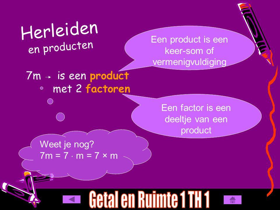 a 4 × b = 4b b r + r + r + r = 4r c 8  2  b = 16b d 4  8  x  y = 32xy e -3  9  k  m = -27km f -4  -6  p  q = 24pq Herleiden en producten Herleid: a 4 × b = b r + r + r + r = 4  r = c 8  2b = 8  2  b = 16  b = d 4  8  x  y = 32  xy = e -3  9  k  m = -27  km = f -4  -6  p  q = 24  pq = 4b 4r 16b 32xy -27km 24pq Deze sommen mag je zonder tussenstap opschrijven.