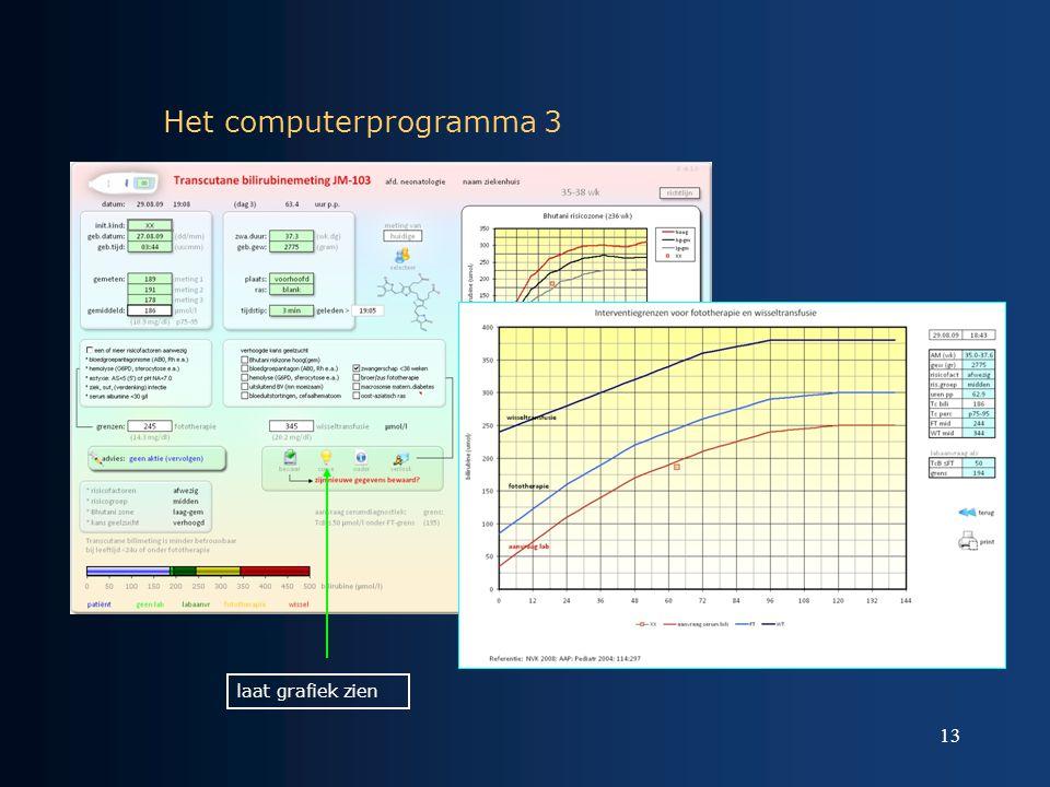 13 Het computerprogramma 3 laat grafiek zien